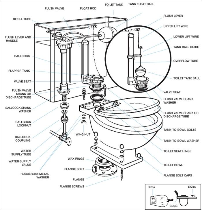 ToiletRepair