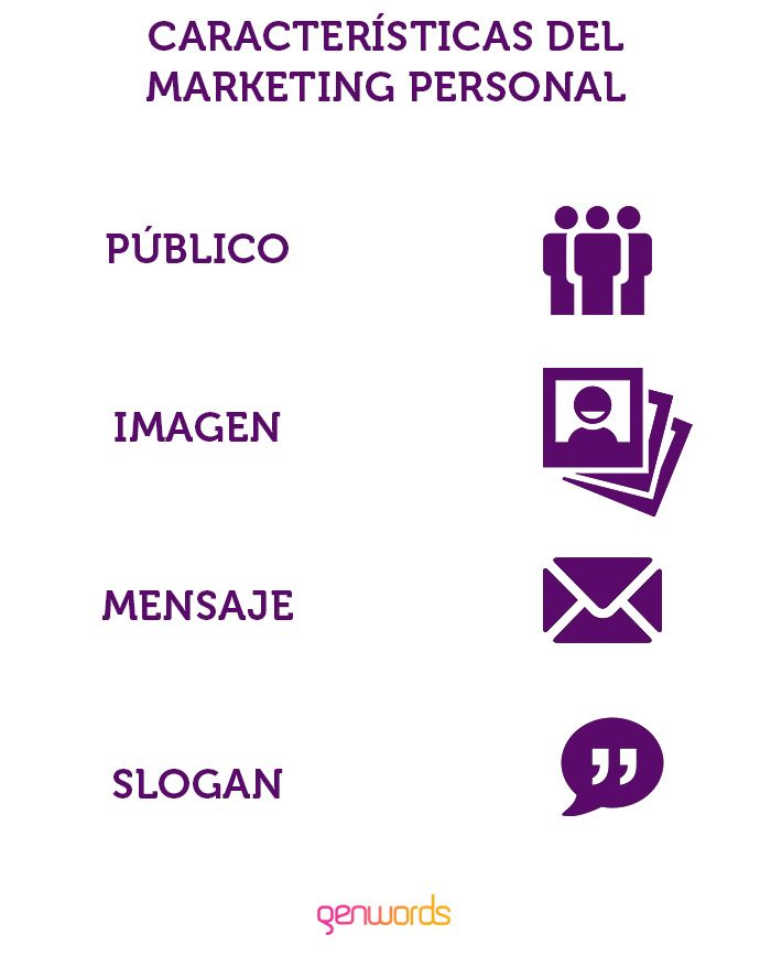 caracteristicas-marketing-personal
