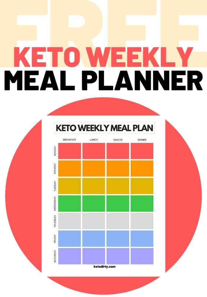 Keto Meal Planner Template Free Weekly Planning Pdf