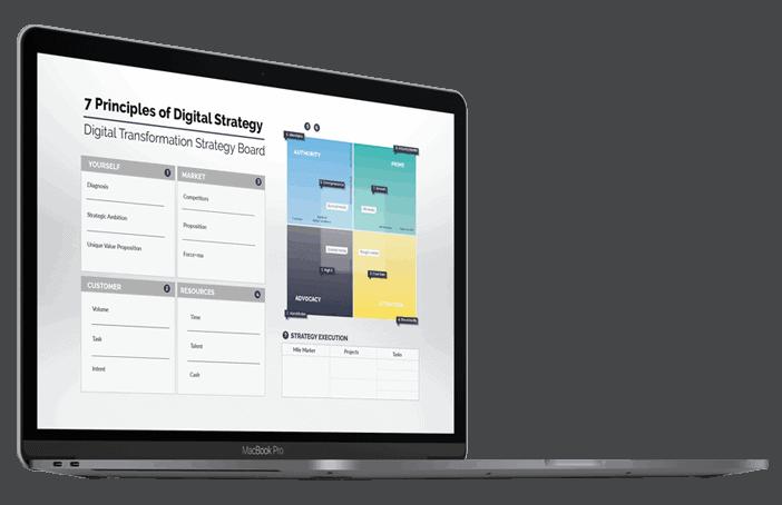 Ionology Digital Transformation Framework - Strategy Board
