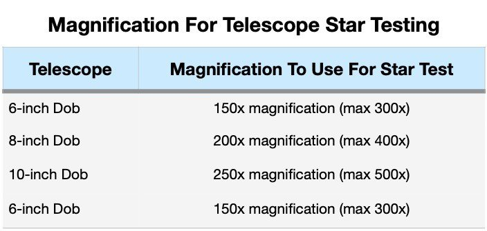magnification-for-star-testing