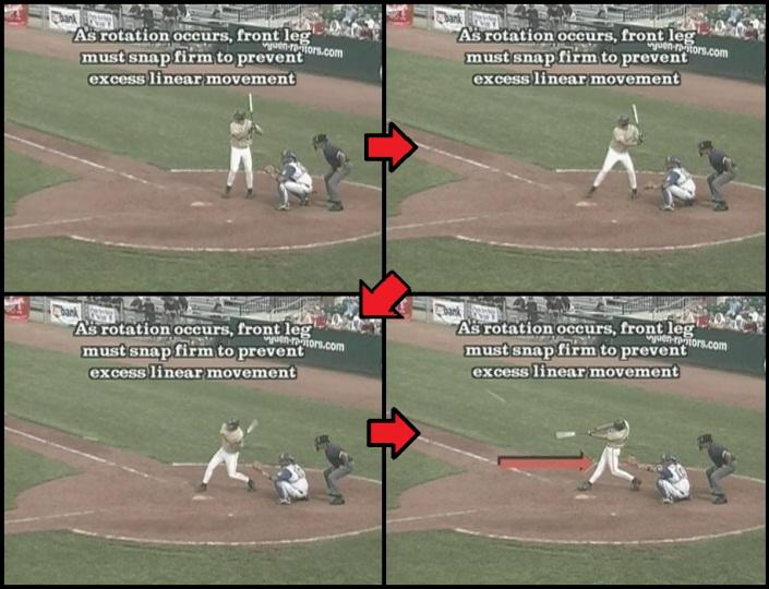 baseball hitting mechanics 7