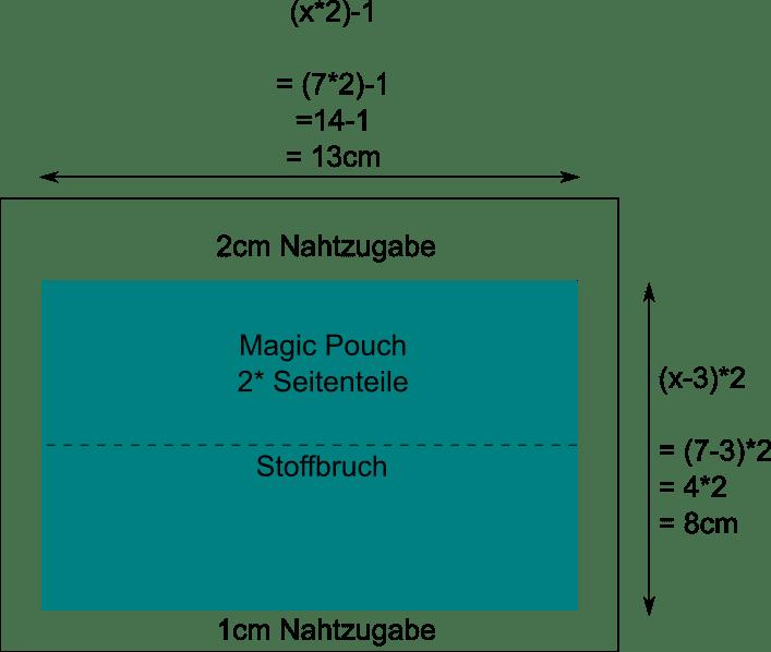 Schritt 4 Magic Pouch zeichnen