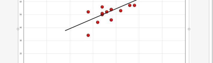 Gráfico de Dispersión con Excel