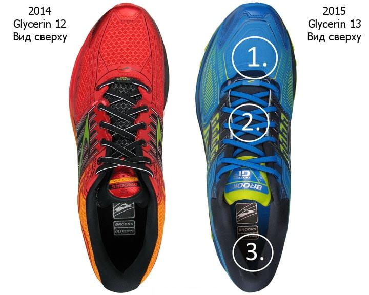 Рис.15 1) Сокращение области открытой сетки 2) Изменение в дизайне зоны шнурков дает более сильную фиксацию обуви на ноге 3) Выемка для ахилла стала чуть жестче