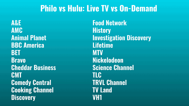 philo-tv-review