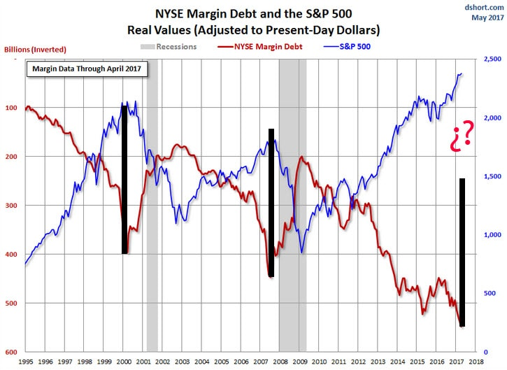 NYSE DEBT invertido bolsa de nueva york