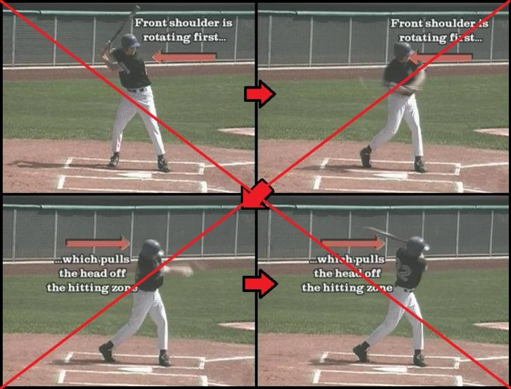 baseball hitting mechanics 4