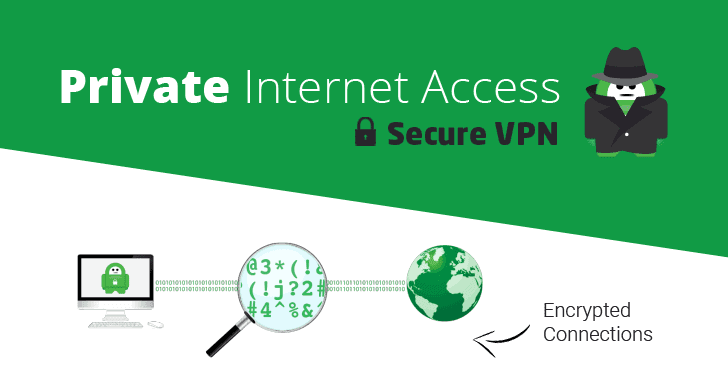 Private Internet Access werkt via een VPN.