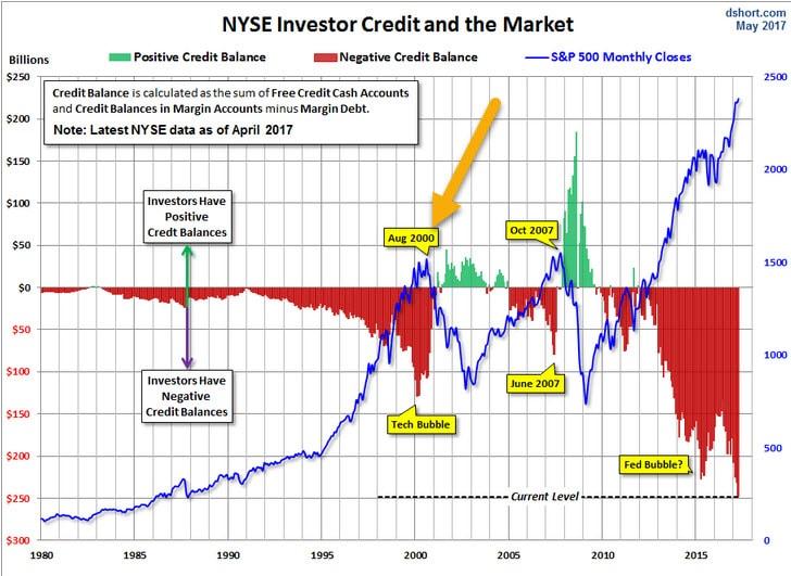 Balance de los operadores deuda NYSE y caidas bolsa violentas