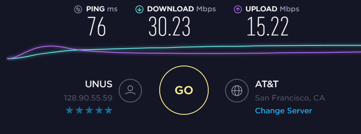 VyprVPN USA West coast speed test