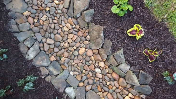 IdeaMulch and River rock with mulched beds creates a natural edging look