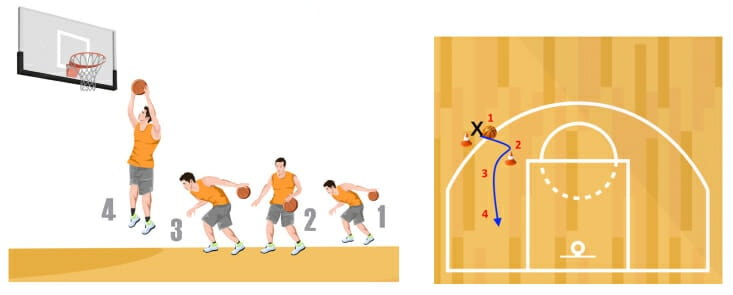 Hesitation Go and Pull Up Basketball Dribbling Drill