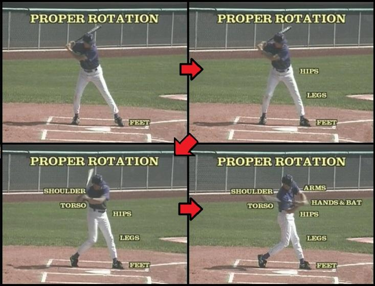 baseball hitting mechanics 2