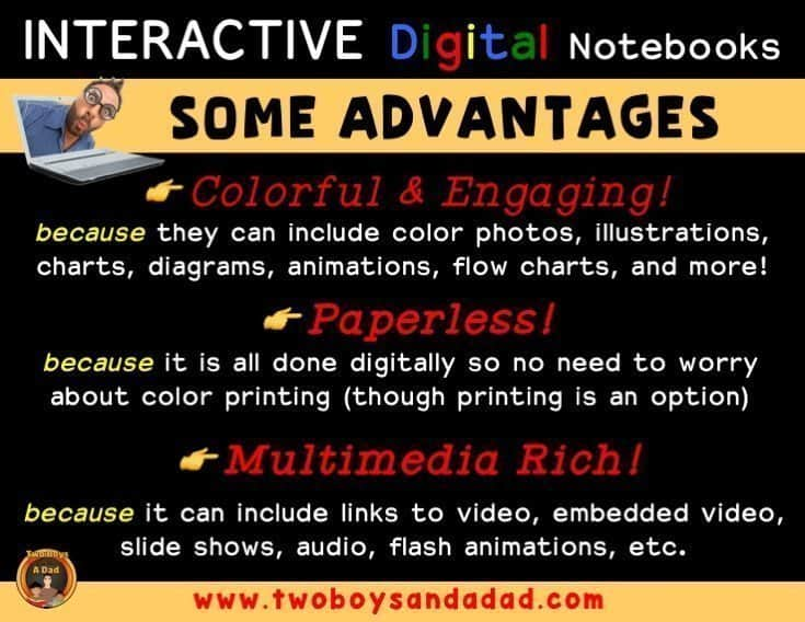 Advantages of using Interactive Digital Notebooks