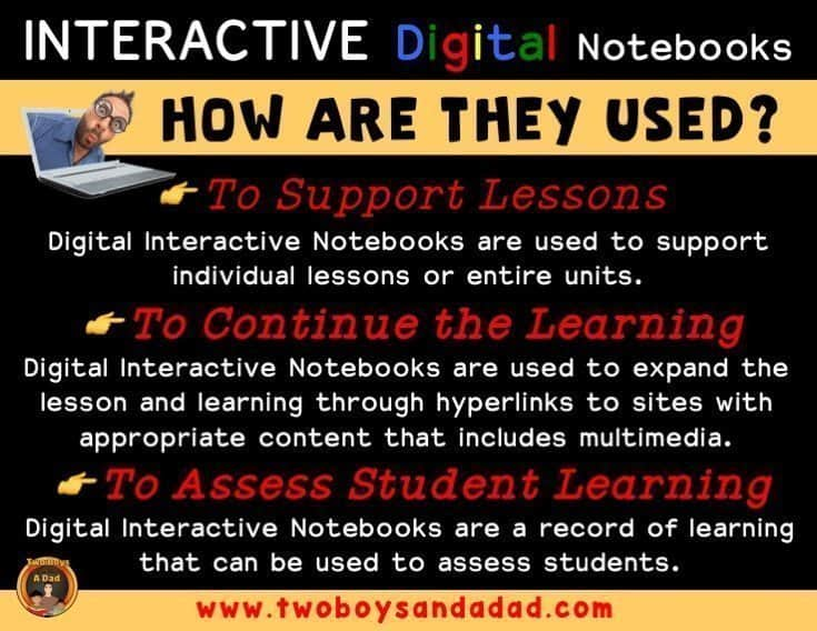 Energize Your Classroom With Motivating Interactive Digital