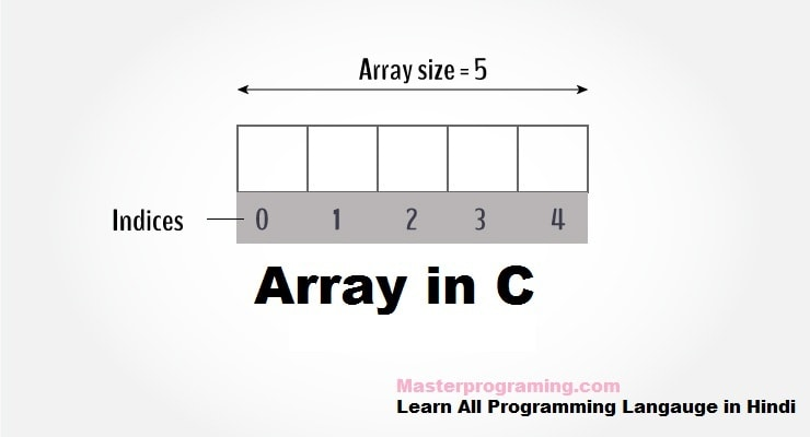 array in c programming with examples