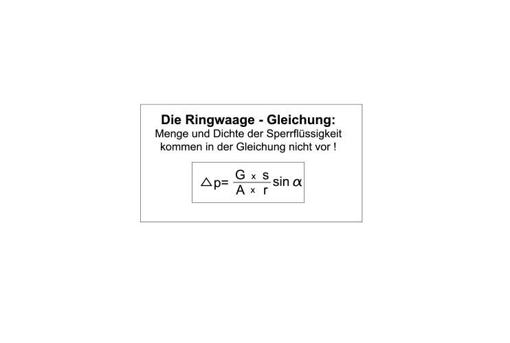 Die Ringwaage - Gleichung