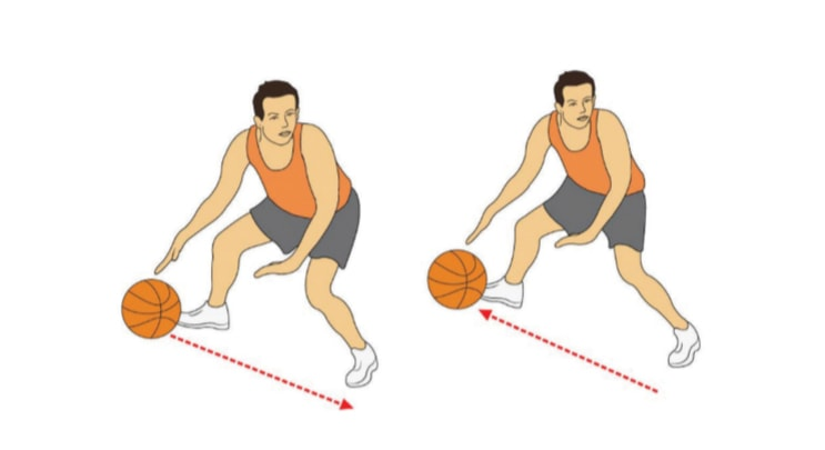 Up and Back Basketball Ballhandling Drill