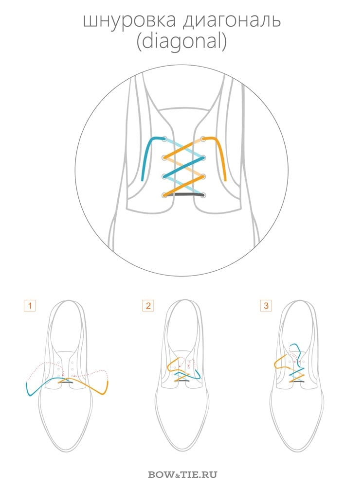 Как завязать шнурки методом диагональ