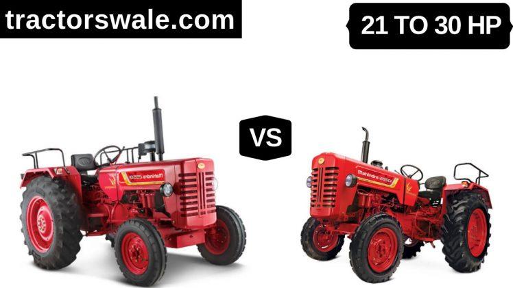 Mahindra 255 DI Vs 265 Di Tractors Compare – 21 to 30 HP Mahindra Tractor