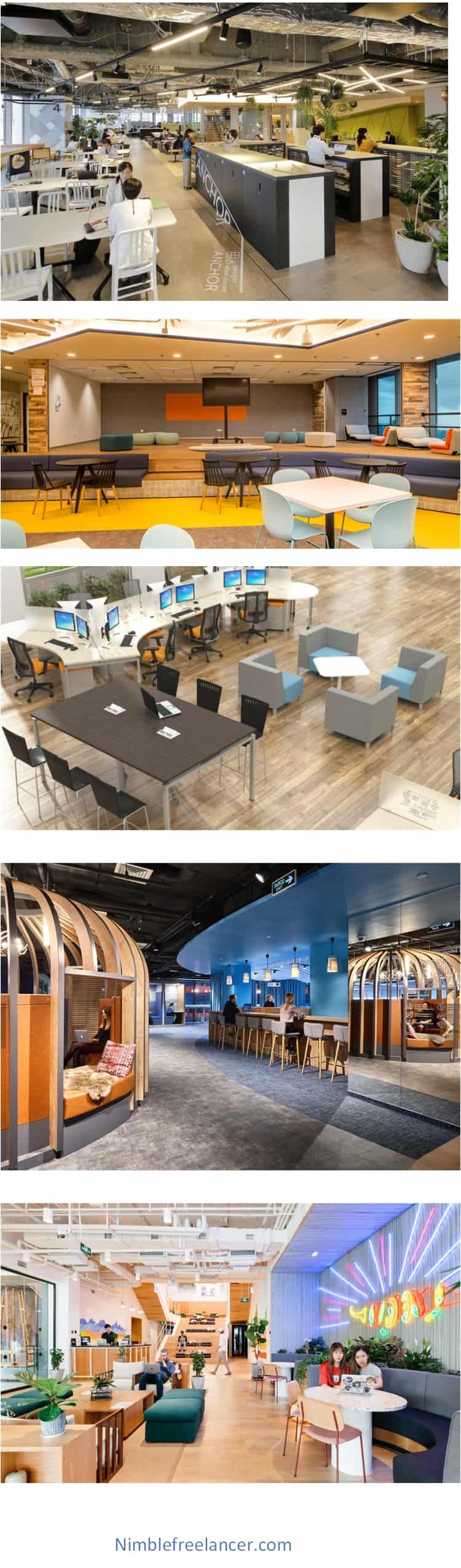 activity based workspace design