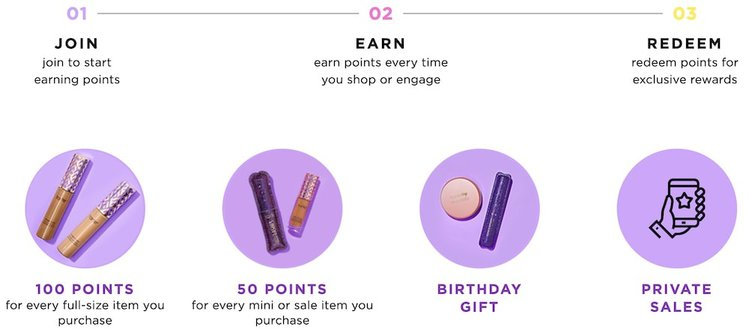 Benefits of Tarte Loyalty Program for Team Tarte
