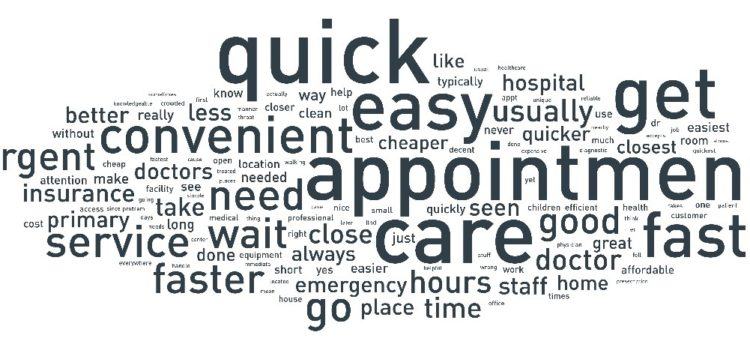 Urgent Care Is Being Bashed and Disregarded in the COVID-19 Crisis—Set the Record Straight on How You Can Help