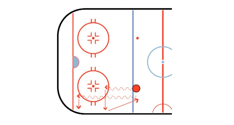 defense turns with step outs hockey defensive drill