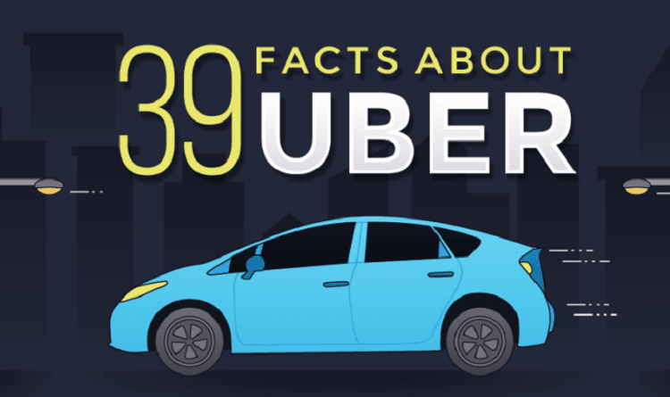 Infographic: 39 Facts You Didn't Know About Uber