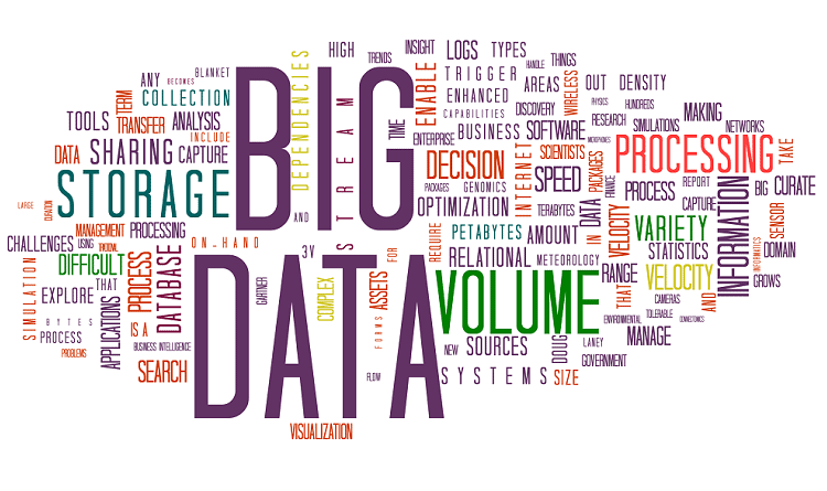Infographic: Big Data – From Buzz Word To Business Benefits