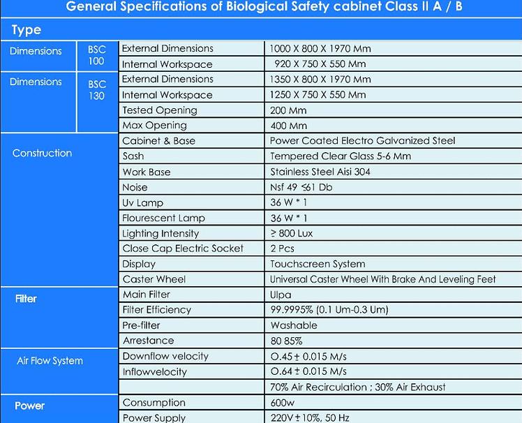 spesifikasi bio safety cabinet jakarta
