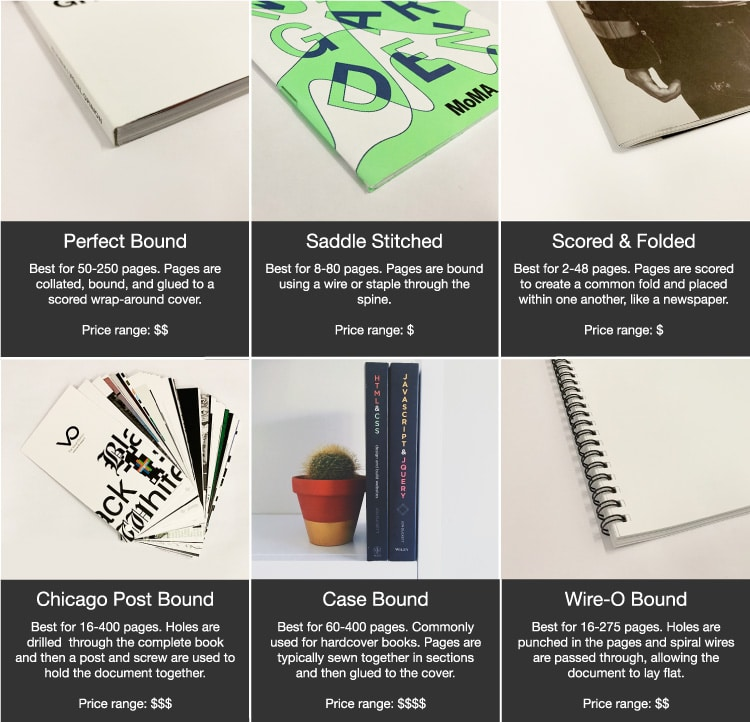 Examples of popular print document binding options, including saddle stitching, perfect binding, Chicago post binding, case binding, and wire-o binding. The guide includes the number of pages each binding type is best for, along with a relative price point.