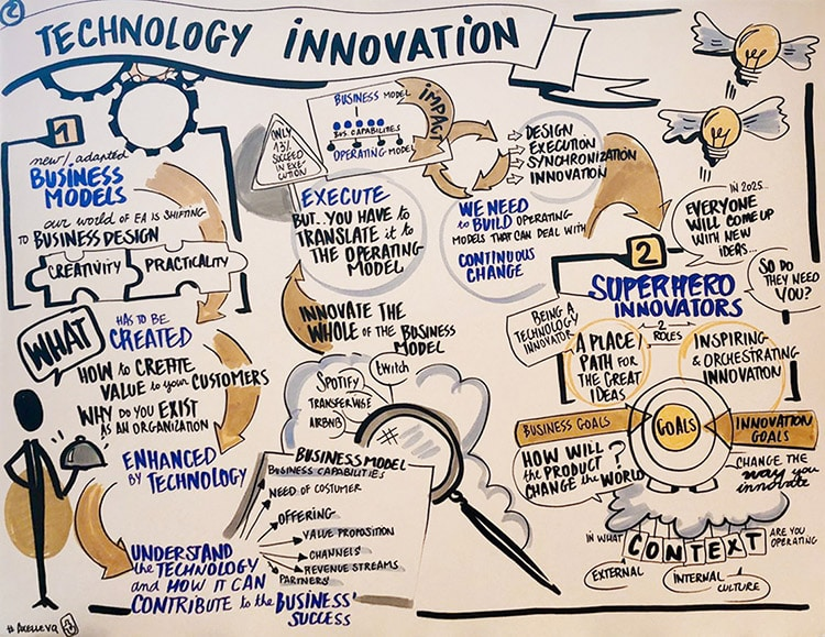 gartner-enterprise-architecture-and-technology-innovation-summit-2019-highlights-and-trends