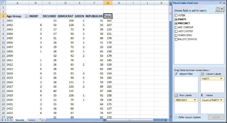 Pivot table example.