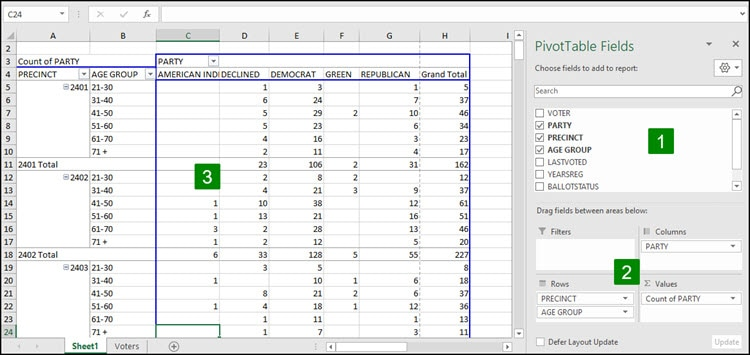 Pivot table sections with markers.