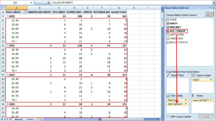 Marked up pivot table showing precincts.