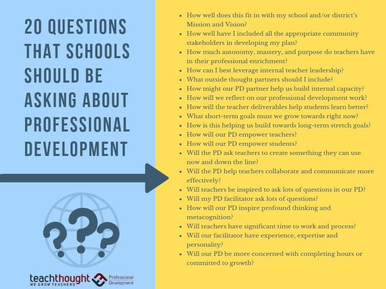 20 Questions That Schools Should Be Asking About Professional Development