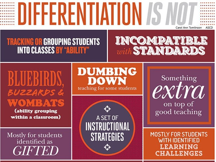 What Differentiated Instruction Is–And Is Not