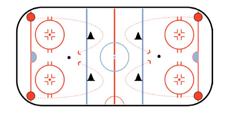 Race To The Puck Hockey Skating Drill
