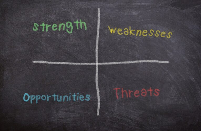 Advantages and Strenghts of SWOT Analysis