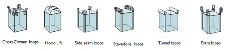 Lifting loops options.