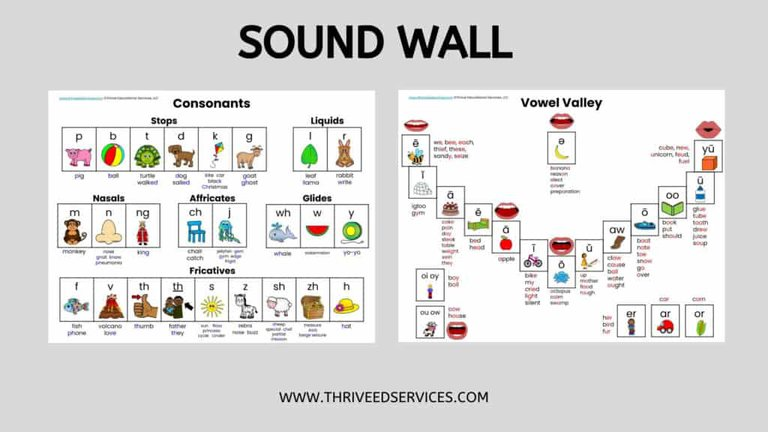 sound wall example