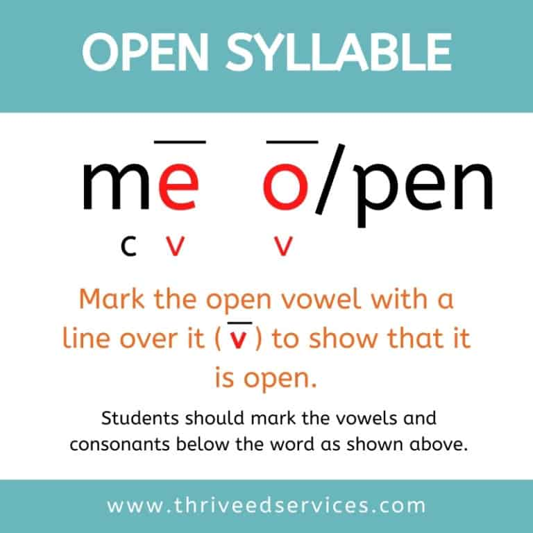 All About the Open Syllable