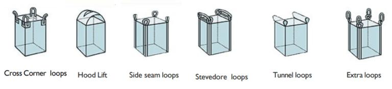 Lifting loops options.