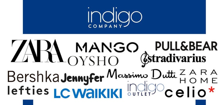 Indigo Company Covid-19