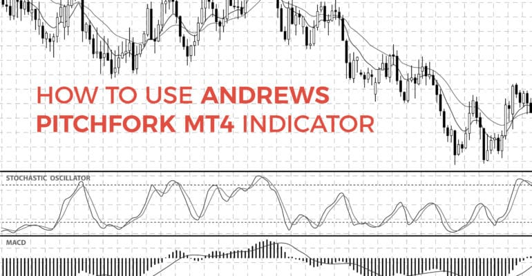 Andrews Pitchfork forex trading indicator