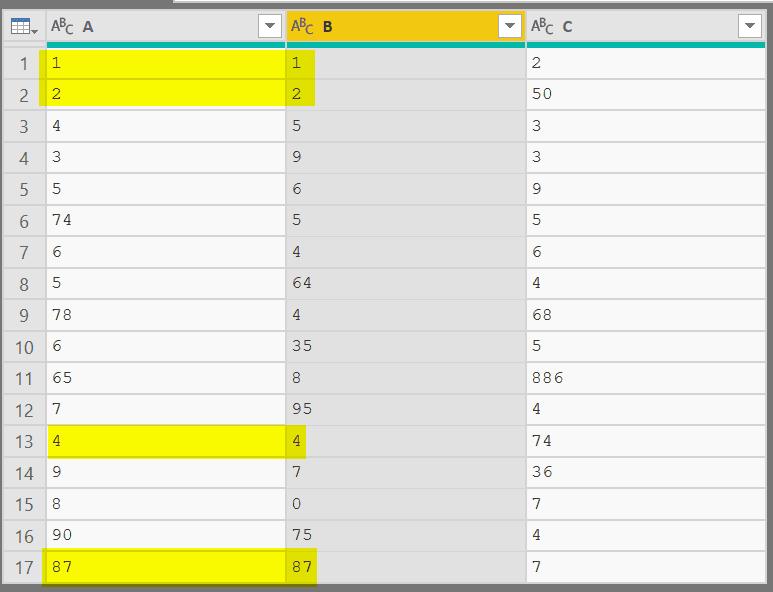 Sample Data in Power BI