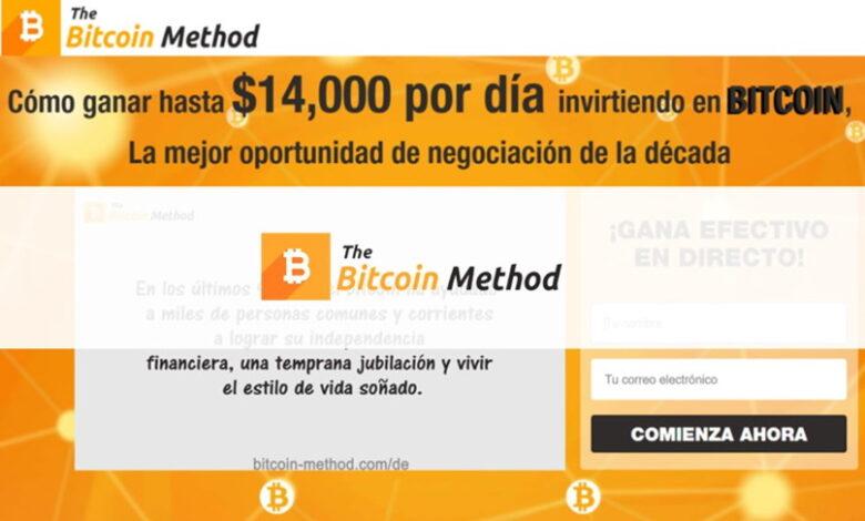 Bitcoinmethod