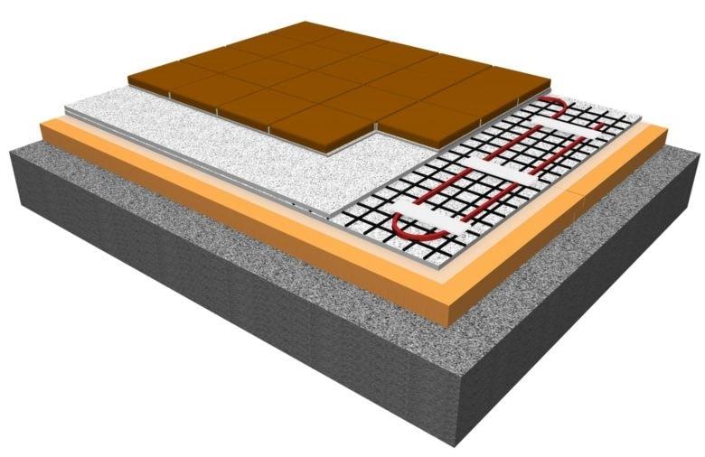 Фундамент утепленная шведская плита: особенности основания и его устройства